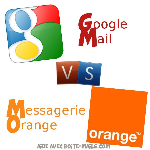 Google mail orange