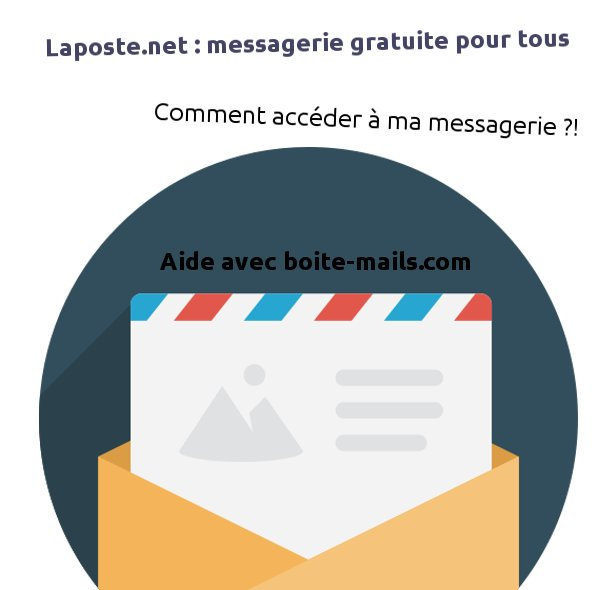 Messagerie la poste.net