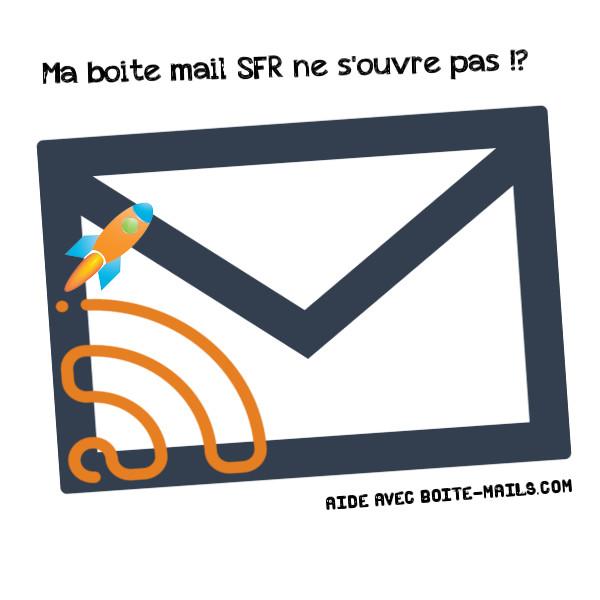ouvrir mon compte sfr mail
